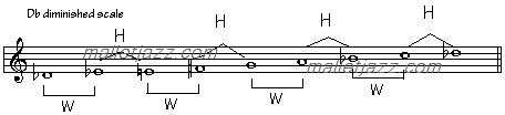 Db diminished scale
